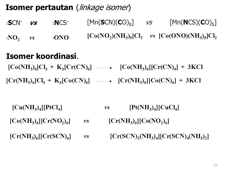 Isomer koordinasi. :SCN- vs :NCS- [Mn(SCN)(CO)5] vs [Mn(NCS)(CO)5]